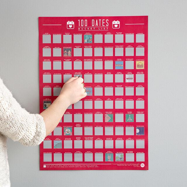 dates scratch map